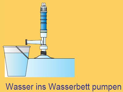 Elektrische Wasserpumpe zum Entleeren Neuheit