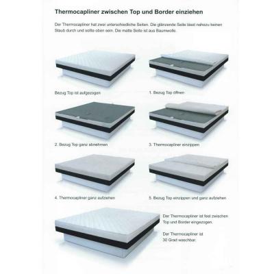 Thermo - Capliner ein Wärmeschutz für Ihr Wasserbett